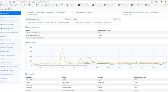 /uploads/unternehmen/news/SmartIT-Blog-Alarmierungen-Vorfallreaktionen-auf-Azure-1.png