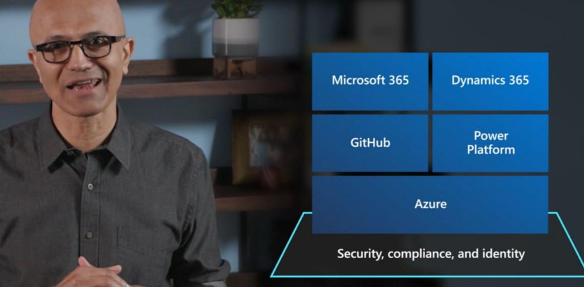 Microsoft Inspire 2020: Meine Top Takeaways
