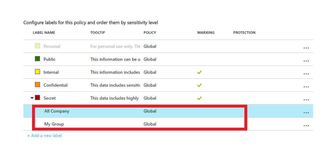 Datensicherheit einfach gemacht. Mit Azure Information Protection.